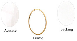 Locket Photo Frame Kit Contents