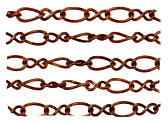 Figure 8 Chain by Style